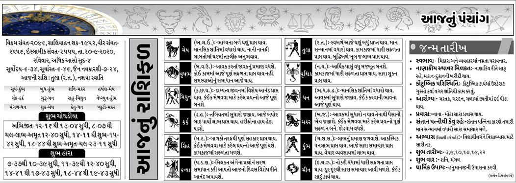 Loksatta Jansatta News Papaer E-paper dated 2020-09-20   Page 6